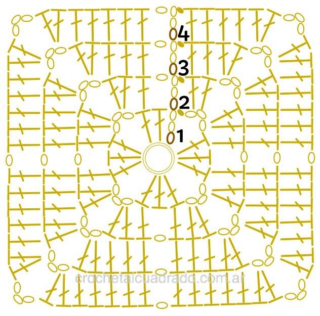 diagrama cuadrado al crochet