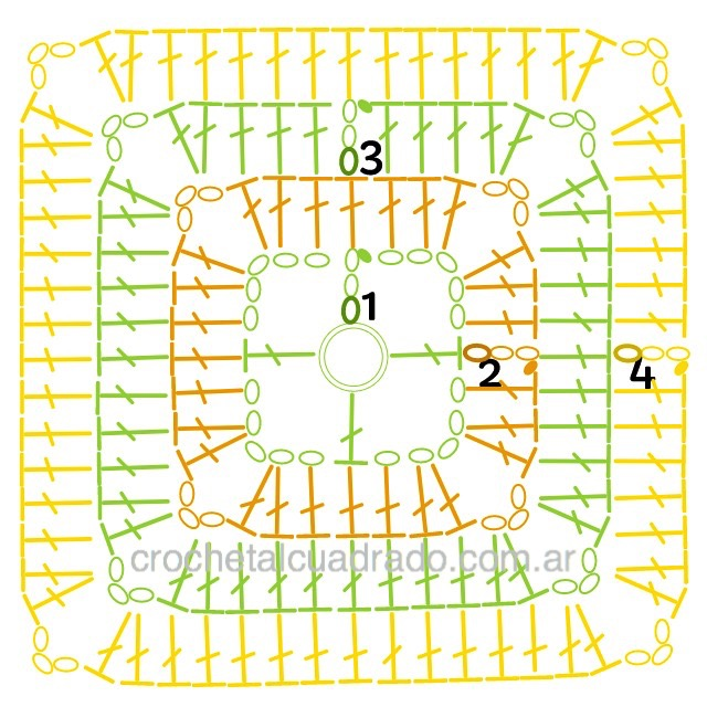diagrama compacto centro cuadrado a color