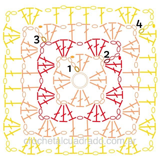 diagrama cuadrado crochet color
