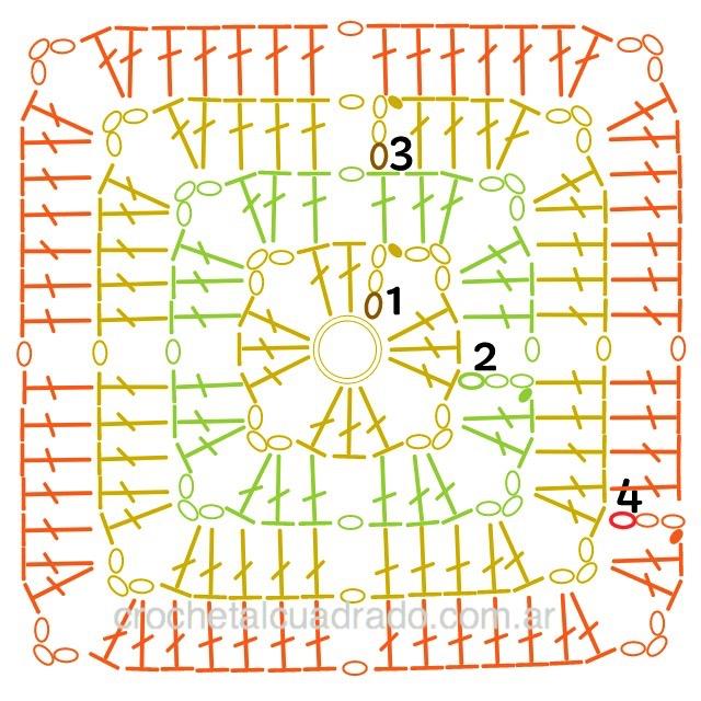 diagrama cuadrado semi compacto color