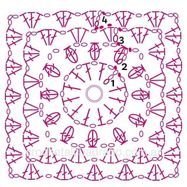 diagrama cuadrado crochet