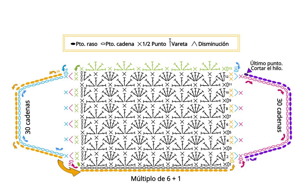 diagrama barbijo crochet