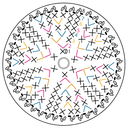 diagrama disco crochet