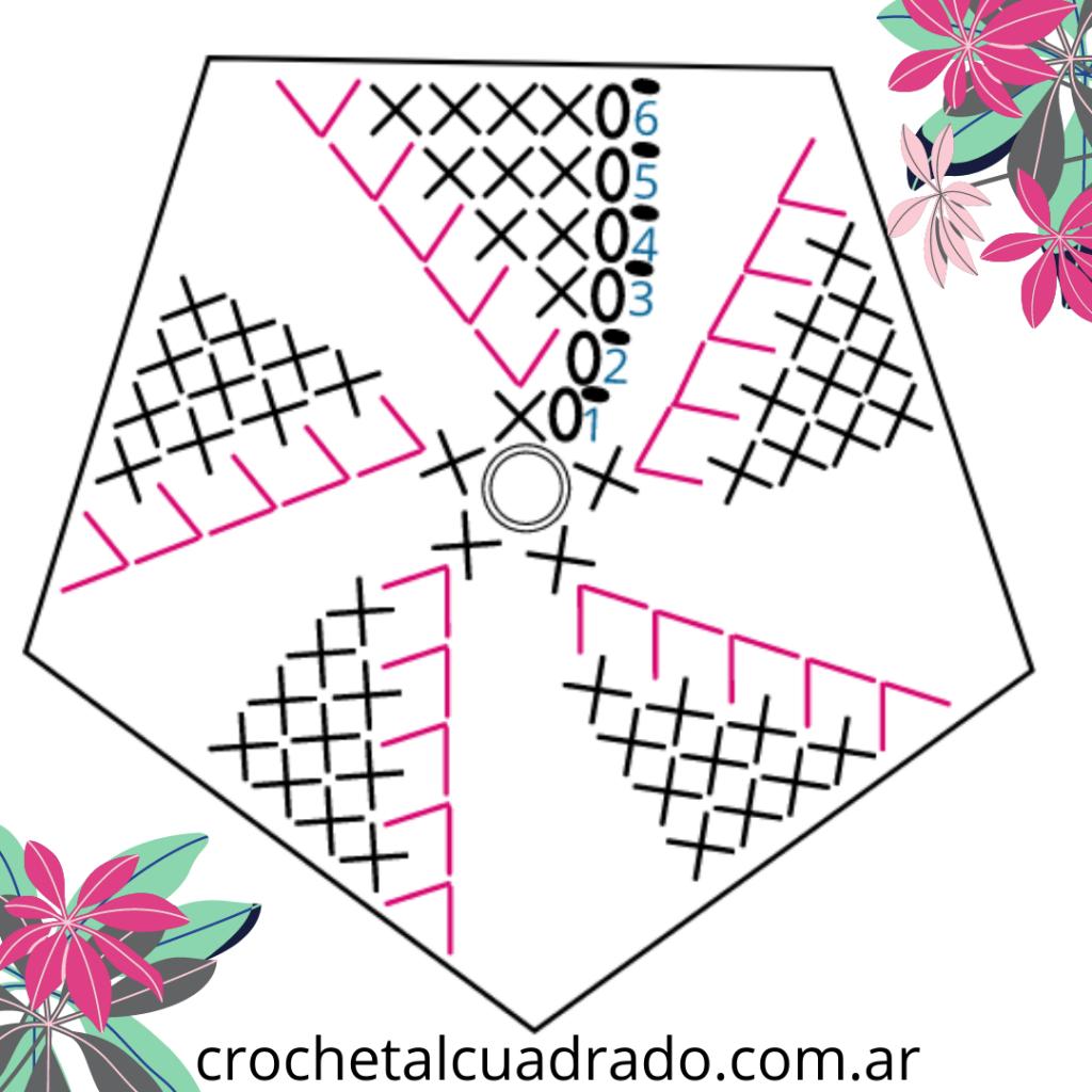 diagrama pentagono crochet