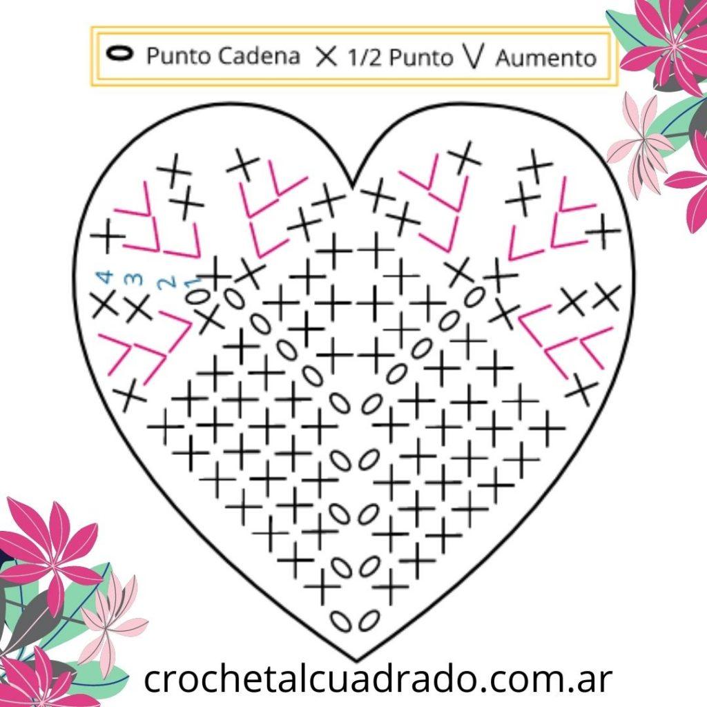 diagrama corazon crochet chico