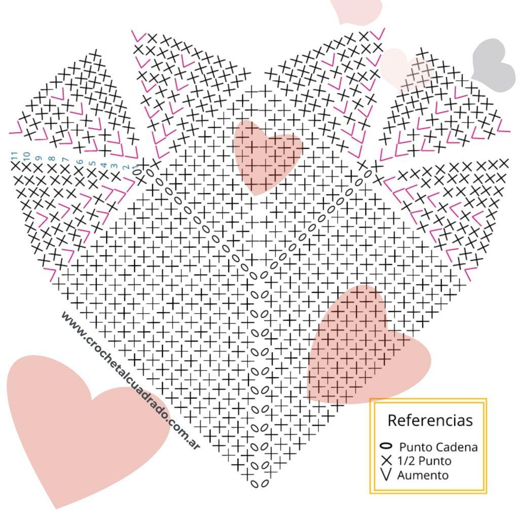 diagrama crochet corazon grande